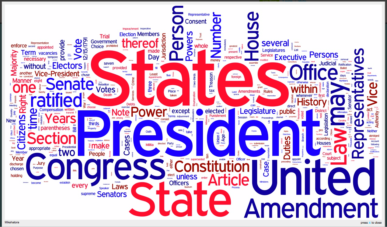 US Constitution Word Cloud